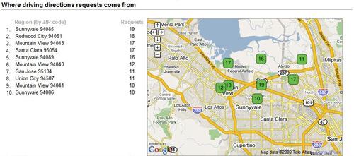 Google Local Dashboard directions