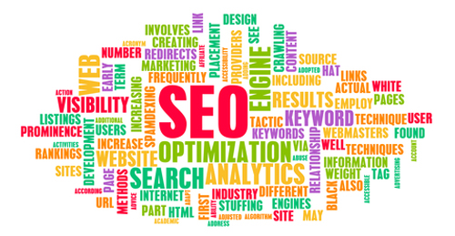 keywords associated with seo