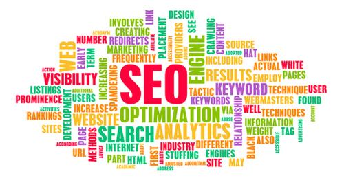 keywords associated with seo