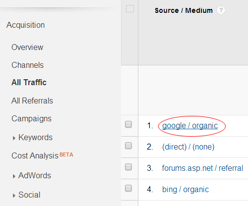 google analytics source medium google